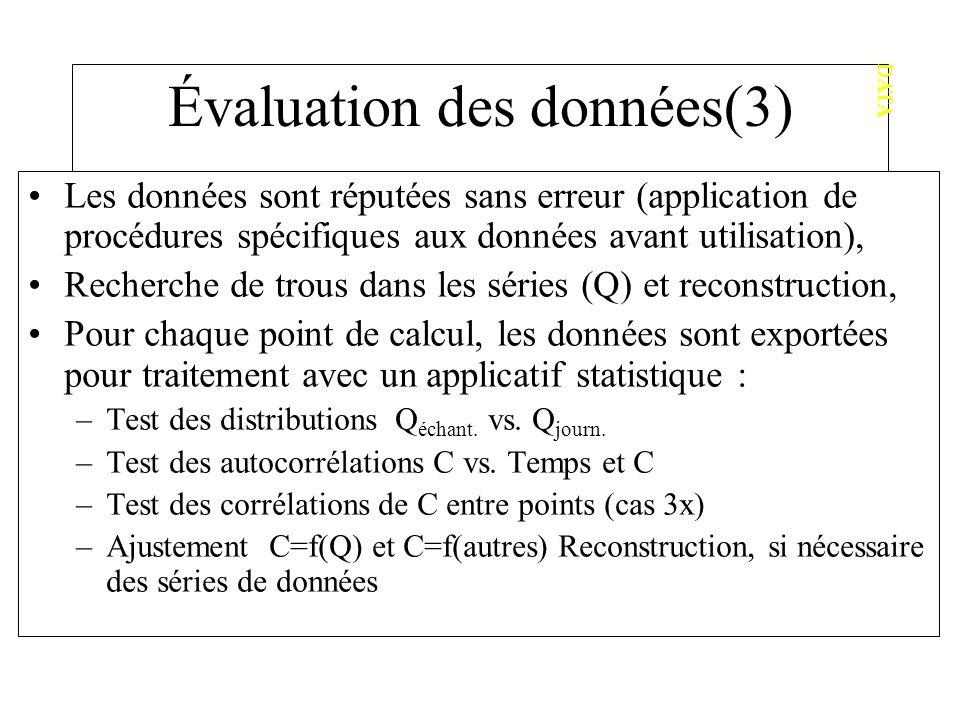 Évaluation des données(3)