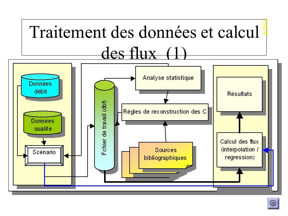 Traitement des données et calcul des flux (1)
