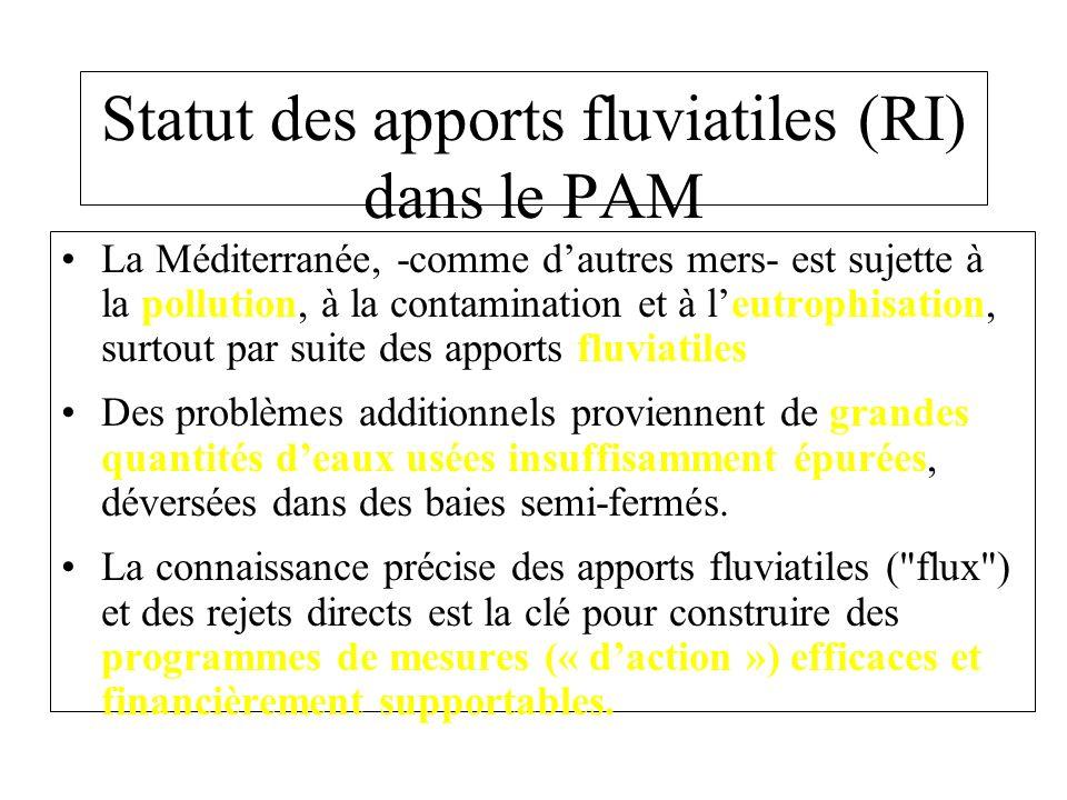Statut des apports fluviatiles (RI) dans le PAM