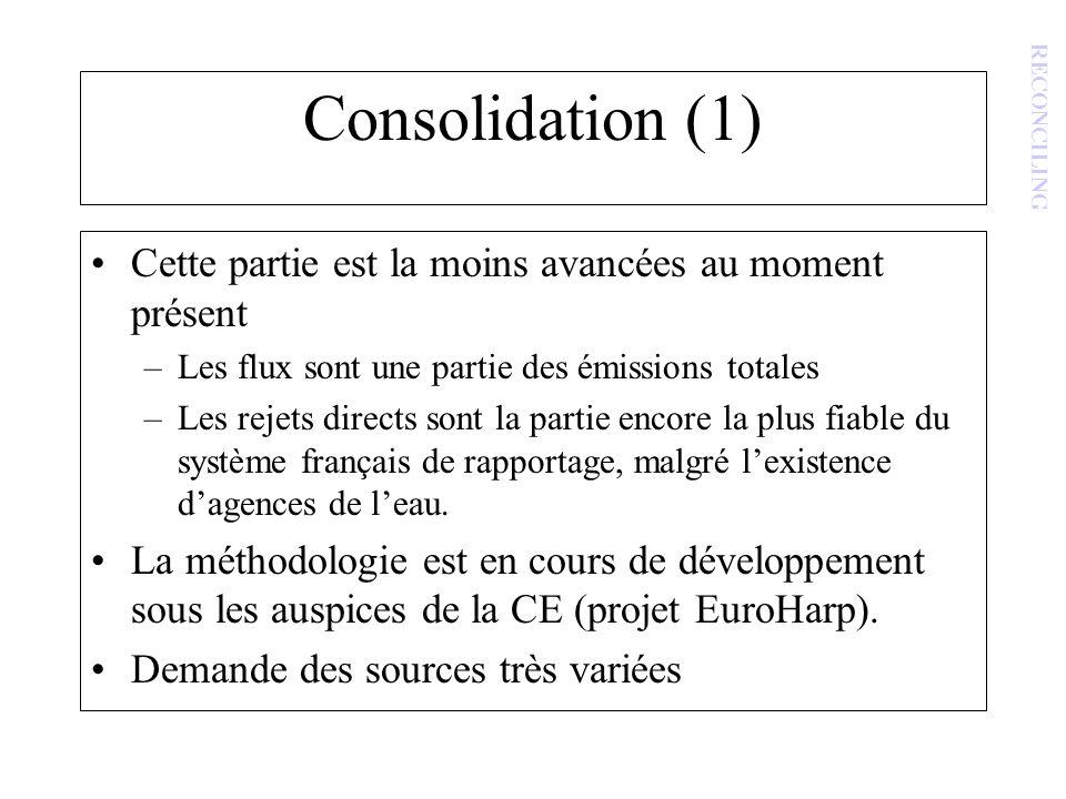 Consolidation (1) Cette partie est la moins avancées au moment présent