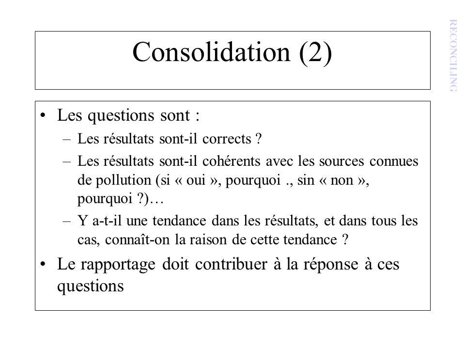 Consolidation (2) Les questions sont :