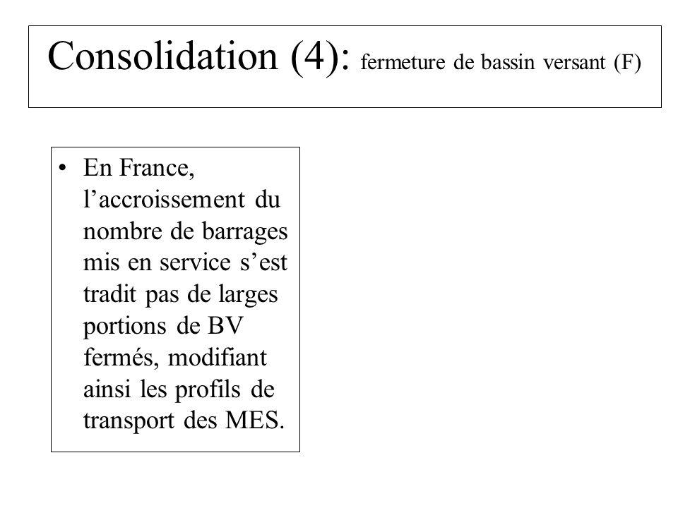 Consolidation (4): fermeture de bassin versant (F)