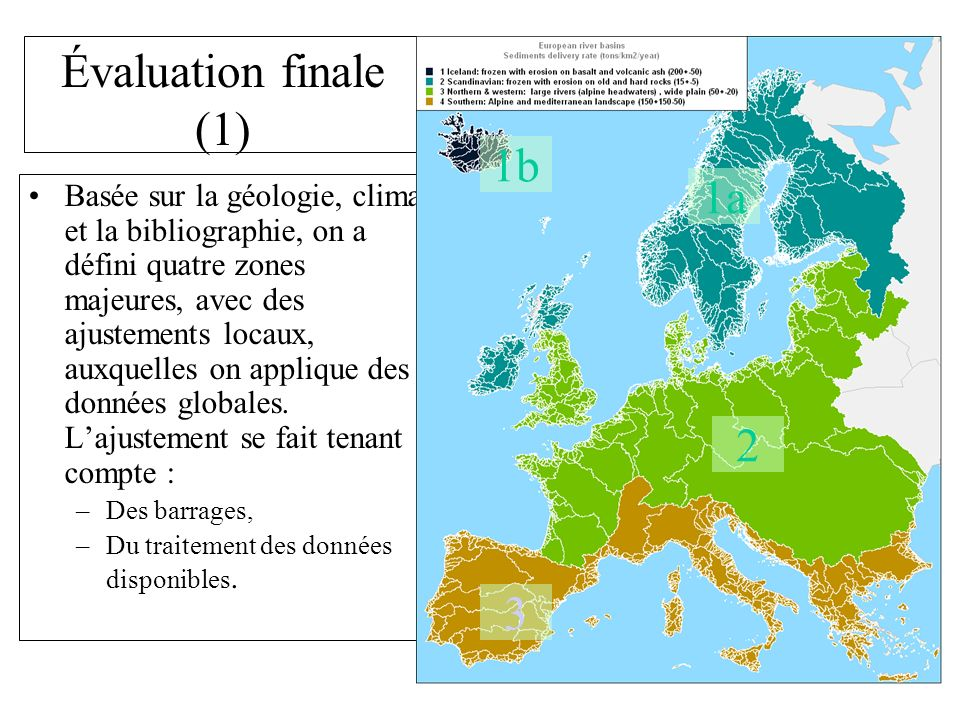 Évaluation finale (1) 1b 1a 2 3