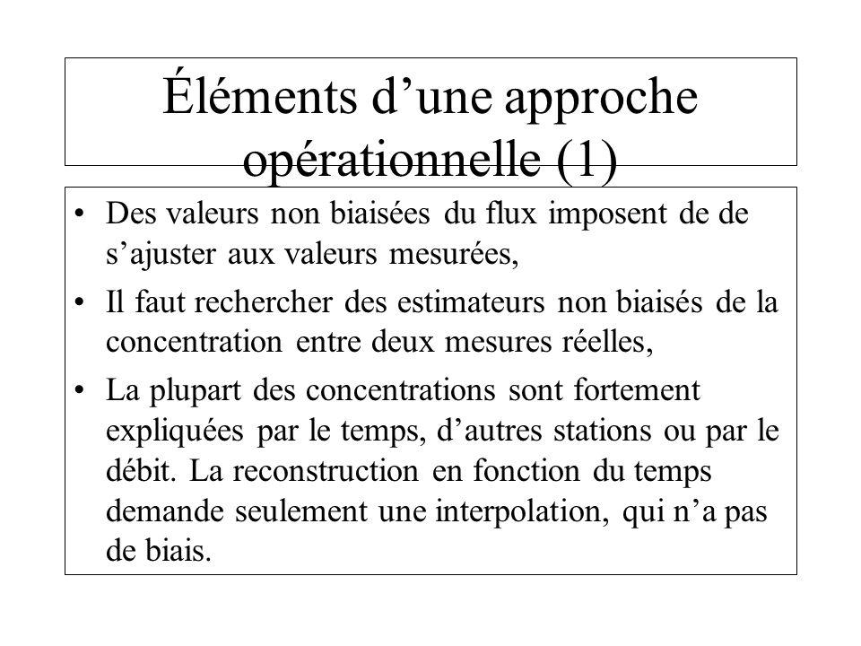 Éléments d'une approche opérationnelle (1)