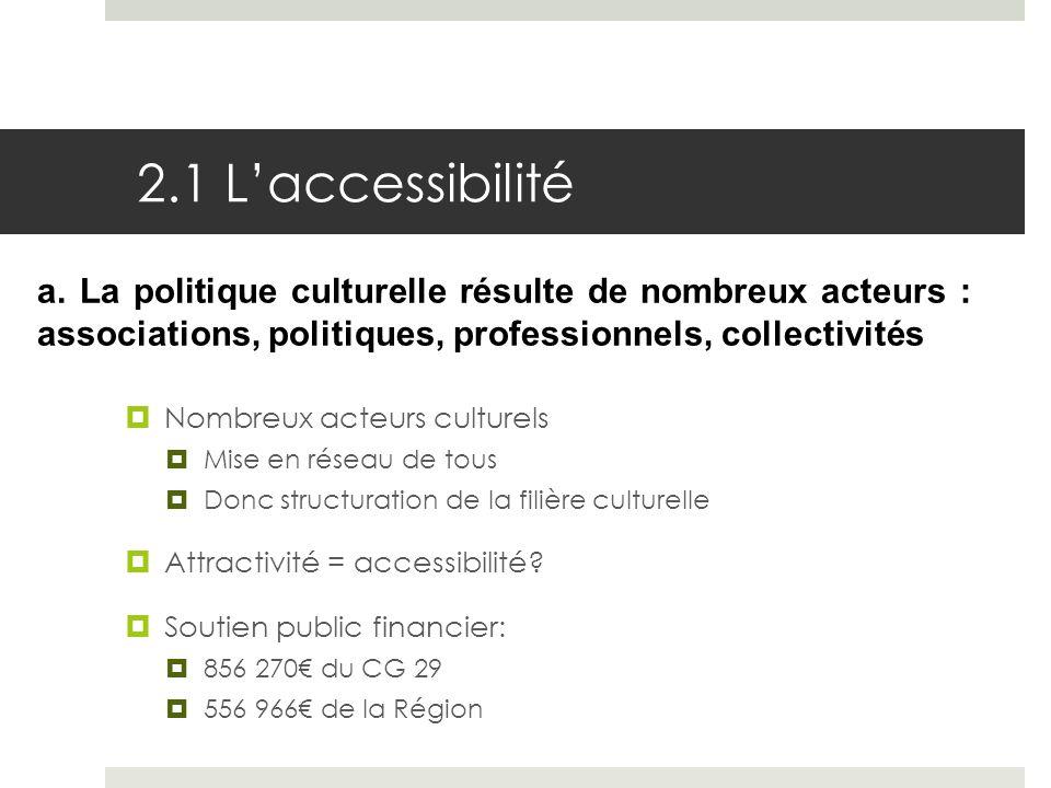 2.1 L'accessibilité a. La politique culturelle résulte de nombreux acteurs : associations, politiques, professionnels, collectivités.