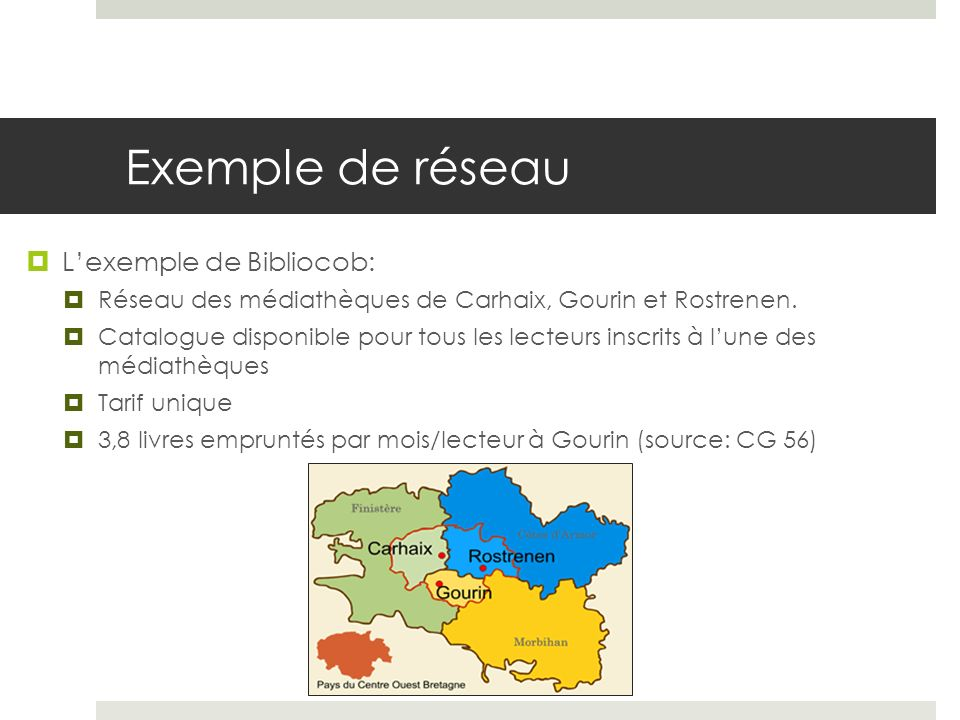 Exemple de réseau L'exemple de Bibliocob: