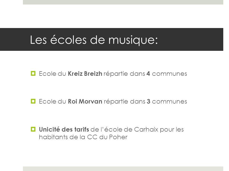 Les écoles de musique: Ecole du Kreiz Breizh répartie dans 4 communes