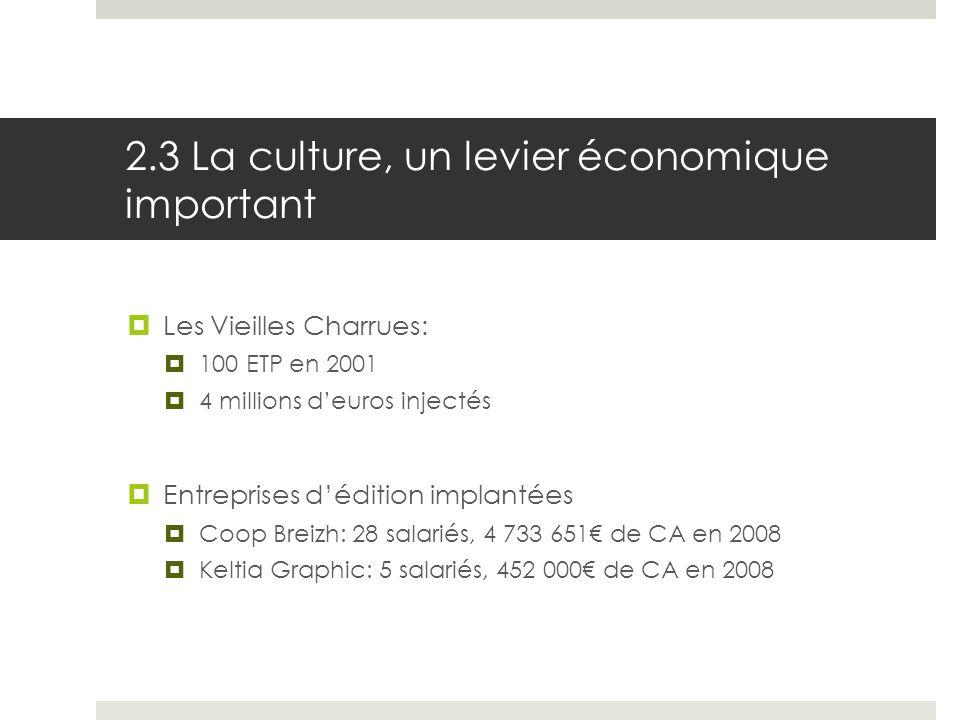 2.3 La culture, un levier économique important