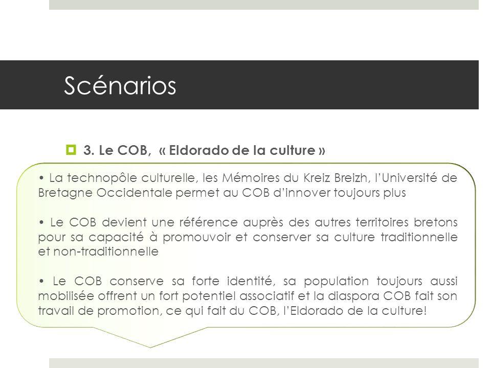 Scénarios 3. Le COB, « Eldorado de la culture »