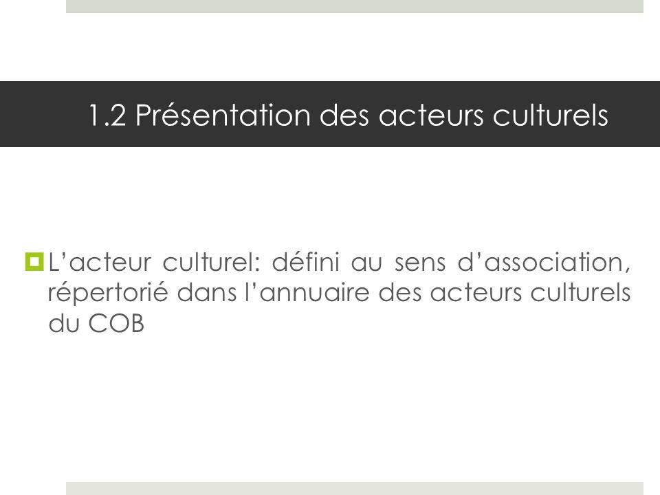 1.2 Présentation des acteurs culturels
