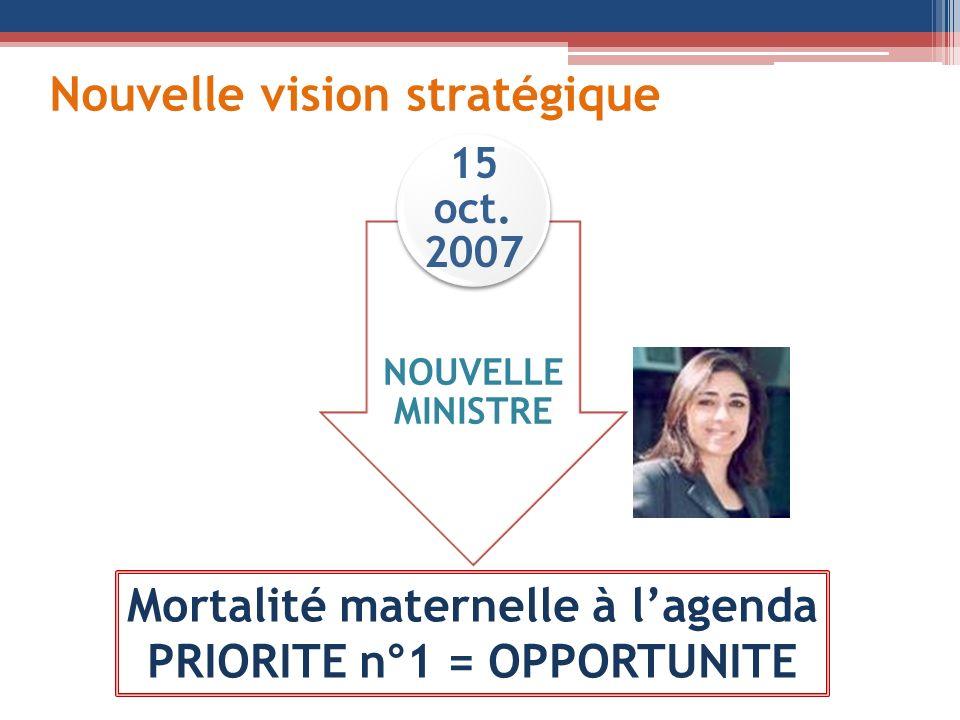 Nouvelle vision stratégique