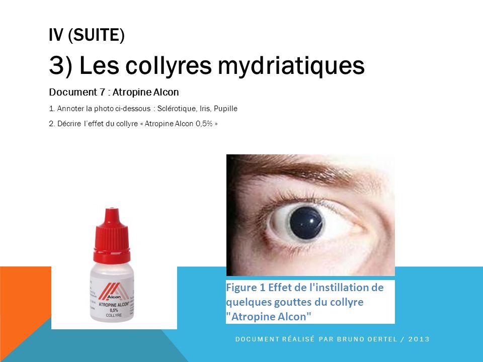 3) Les collyres mydriatiques