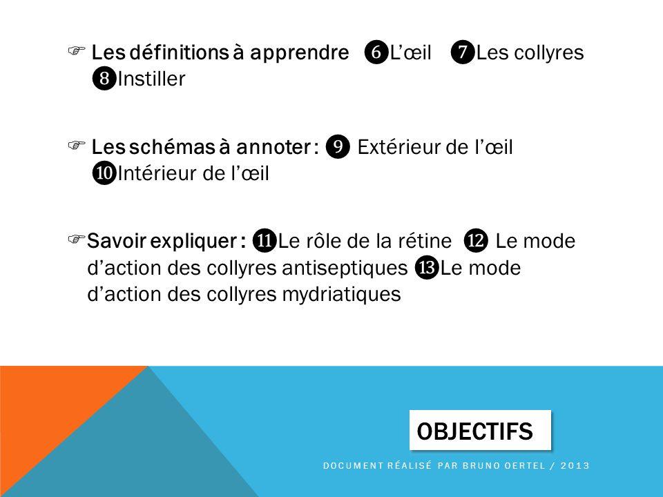 OBJECTIFS Les définitions à apprendre ❻L'œil ❼Les collyres ❽Instiller