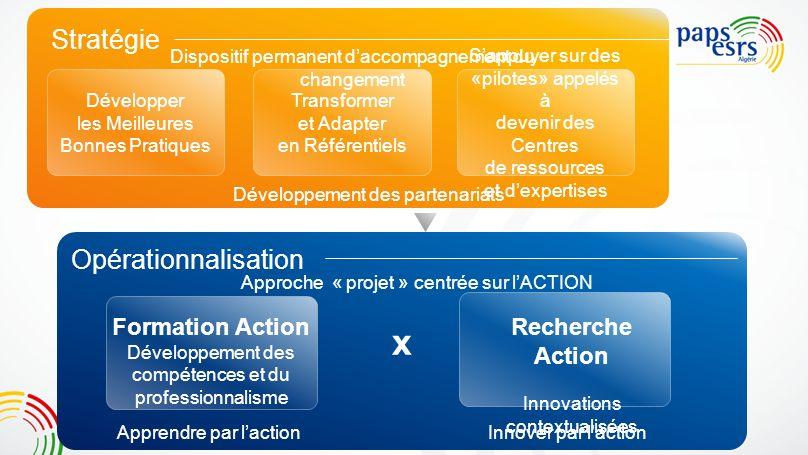 x Stratégie Opérationnalisation Formation Action Recherche Action