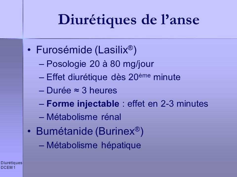 Diurétiques de l'anse Furosémide (Lasilix®) Bumétanide (Burinex®)