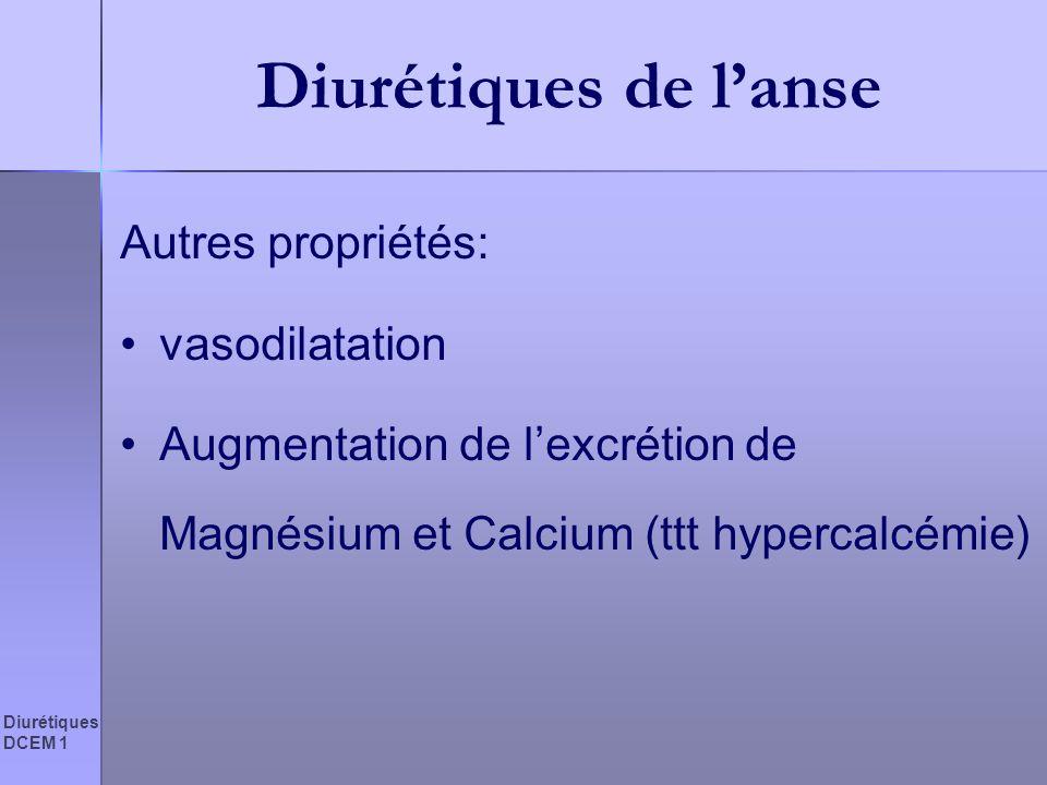 Diurétiques de l'anse Autres propriétés: vasodilatation
