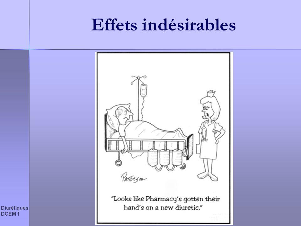 Effets indésirables Diurétiques DCEM 1
