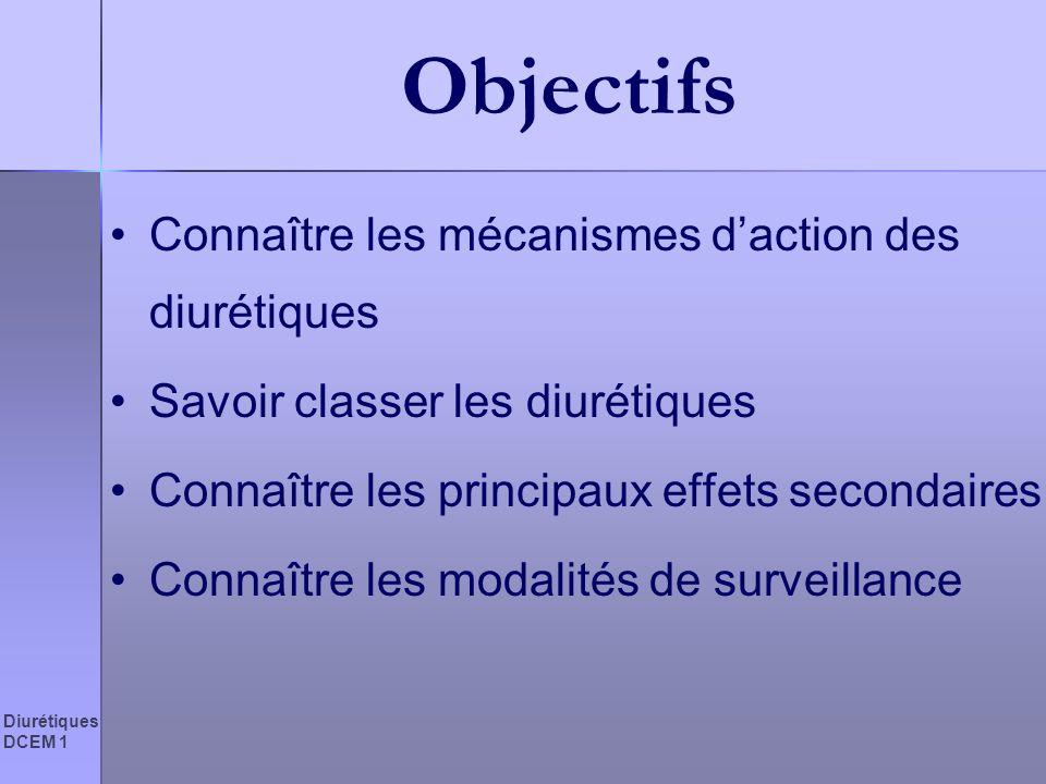 Objectifs Connaître les mécanismes d'action des diurétiques