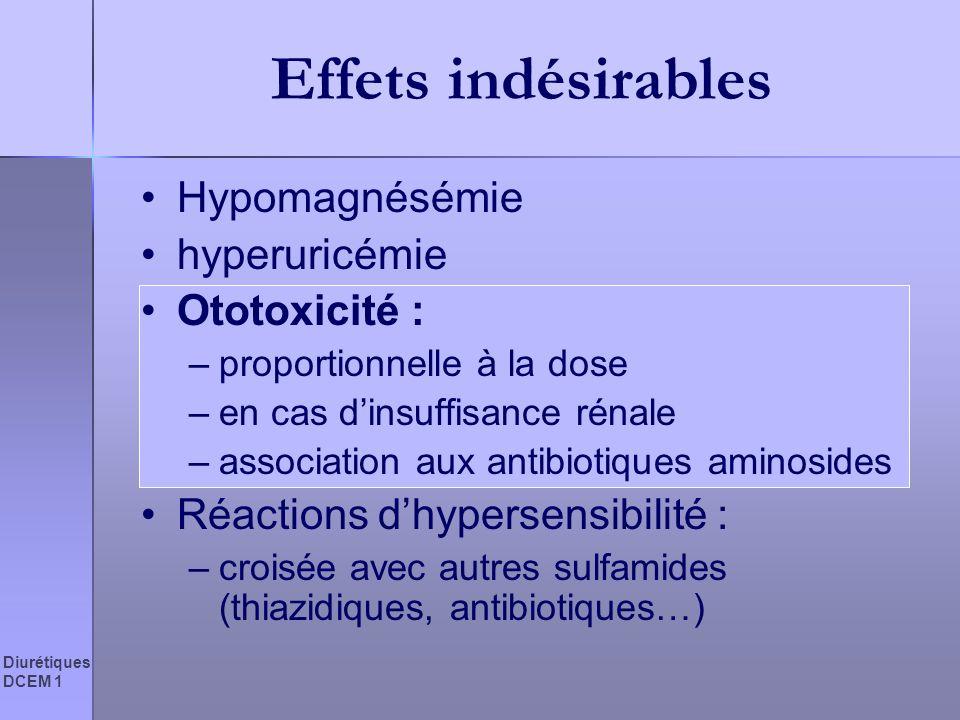 Effets indésirables Hypomagnésémie hyperuricémie Ototoxicité :