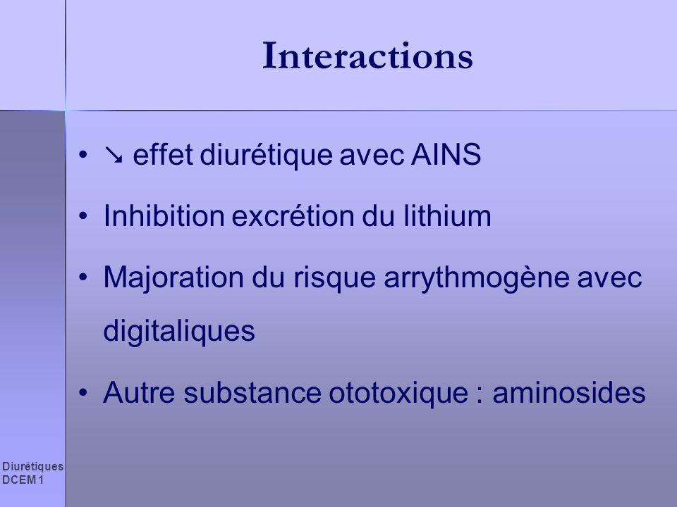 Interactions  effet diurétique avec AINS