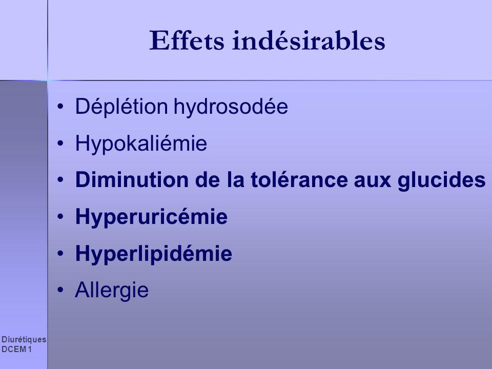Effets indésirables Déplétion hydrosodée Hypokaliémie