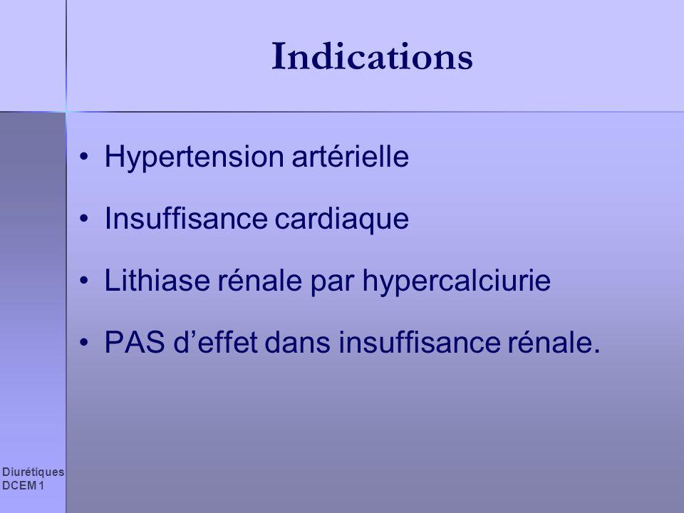 Indications Hypertension artérielle Insuffisance cardiaque