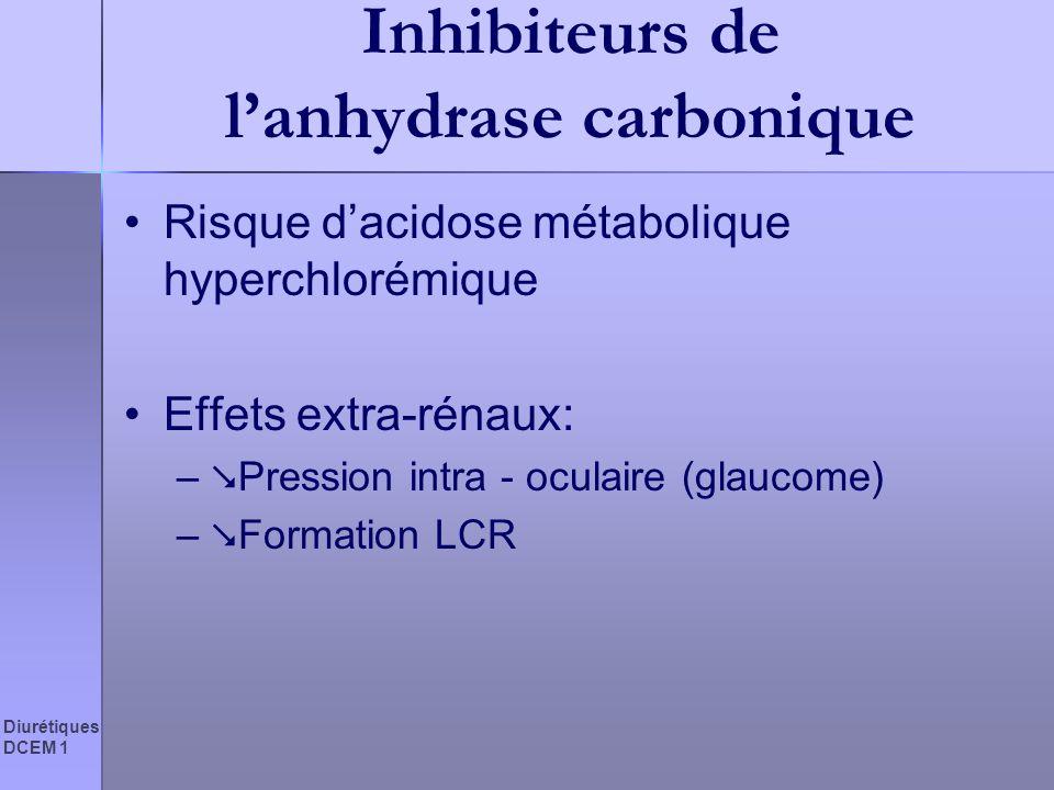 Inhibiteurs de l'anhydrase carbonique