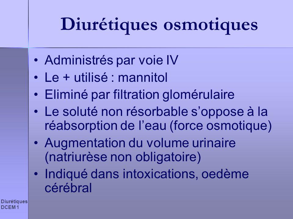 Diurétiques osmotiques