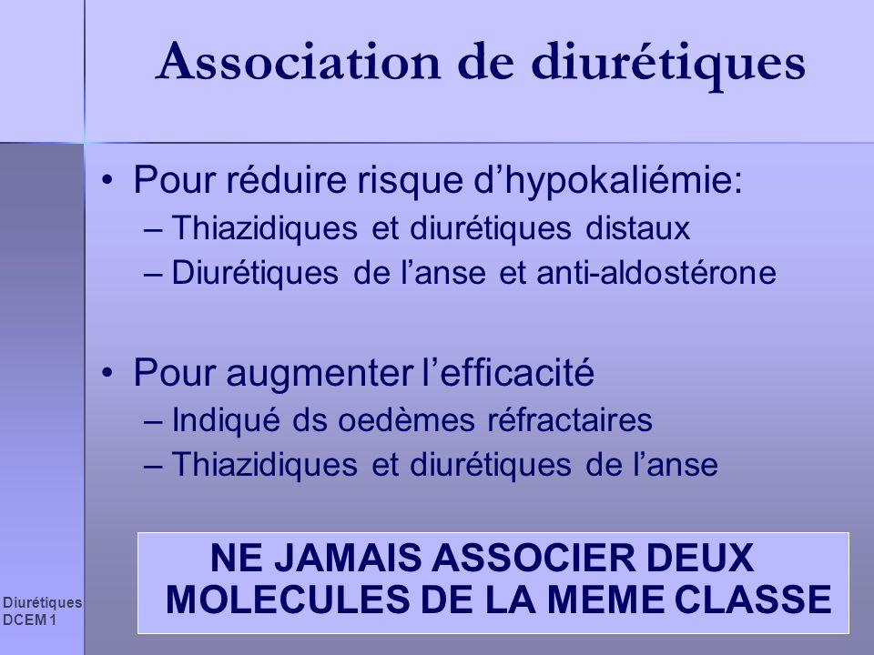 Association de diurétiques