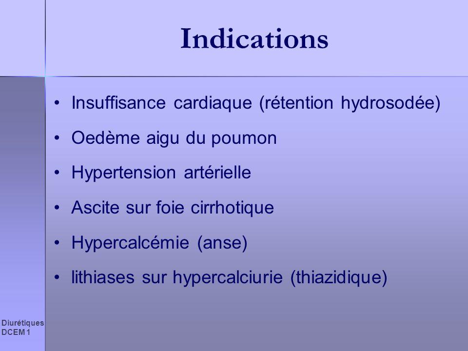Indications Insuffisance cardiaque (rétention hydrosodée)