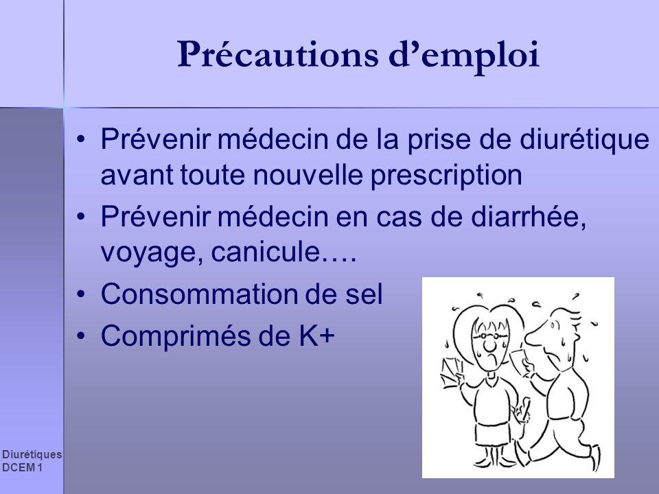 Précautions d'emploi Prévenir médecin de la prise de diurétique avant toute nouvelle prescription.