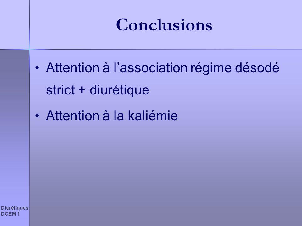 Conclusions Attention à l'association régime désodé strict + diurétique. Attention à la kaliémie. Diurétiques.