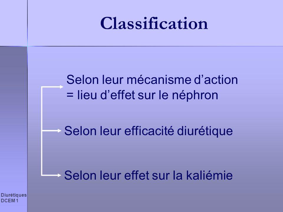 Classification Selon leur mécanisme d'action = lieu d'effet sur le néphron. Selon leur efficacité diurétique.