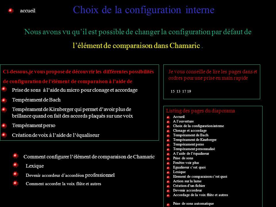 Choix de la configuration interne