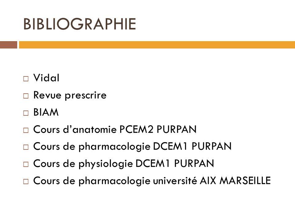 BIBLIOGRAPHIE Vidal Revue prescrire BIAM Cours d'anatomie PCEM2 PURPAN