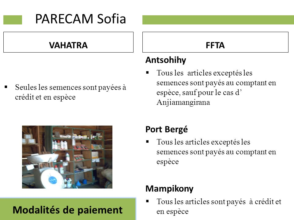 PARECAM Sofia Modalités de paiement VAHATRA FFTA Antsohihy Port Bergé