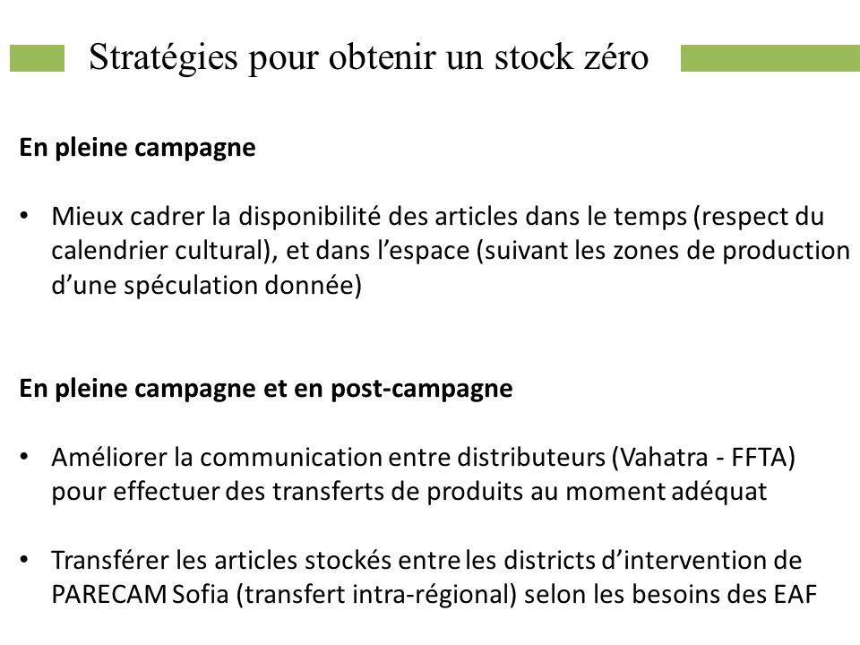 Stratégies pour obtenir un stock zéro