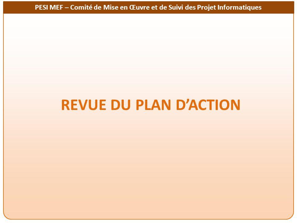 Revue du plan d'action