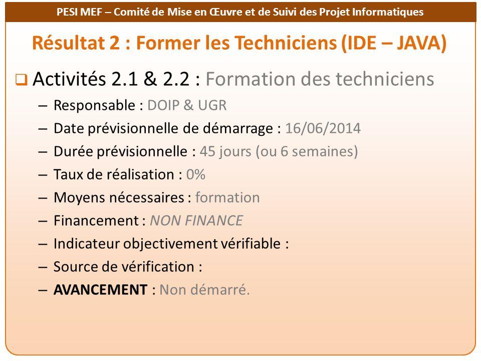 Résultat 2 : Former les Techniciens (IDE – JAVA)
