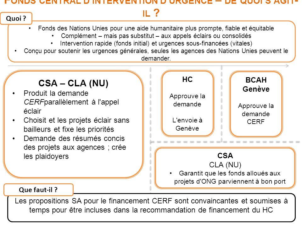 Fonds central d intervention d urgence – de quoi s agit-il