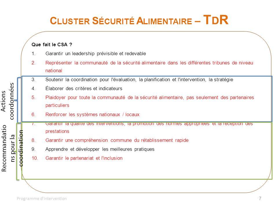 Cluster Sécurité Alimentaire – TdR