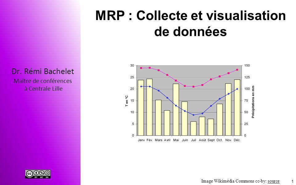 MRP : Collecte et visualisation de données