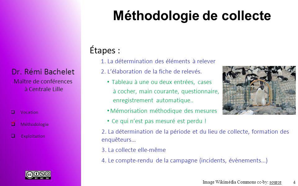 Méthodologie de collecte
