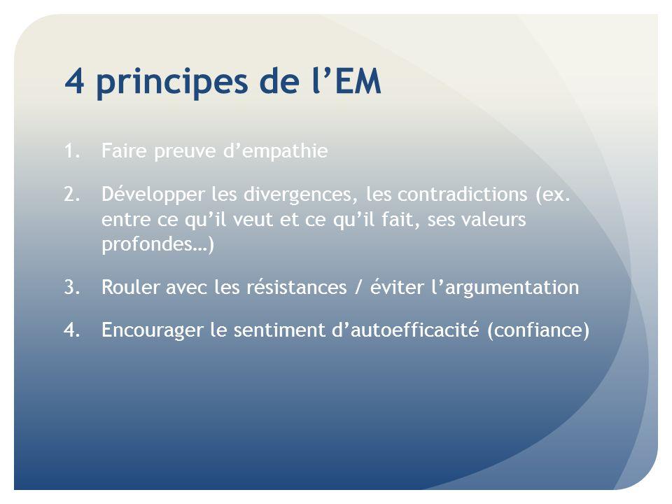 4 principes de l'EM Faire preuve d'empathie
