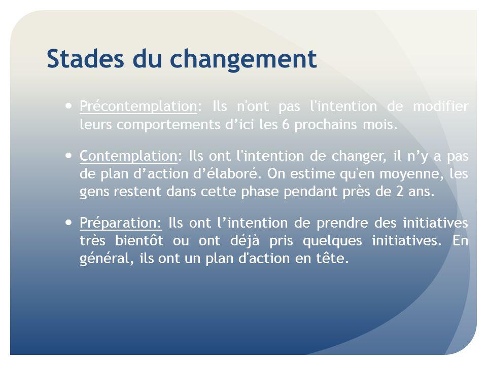 Stades du changement Précontemplation: Ils n ont pas l intention de modifier leurs comportements d'ici les 6 prochains mois.