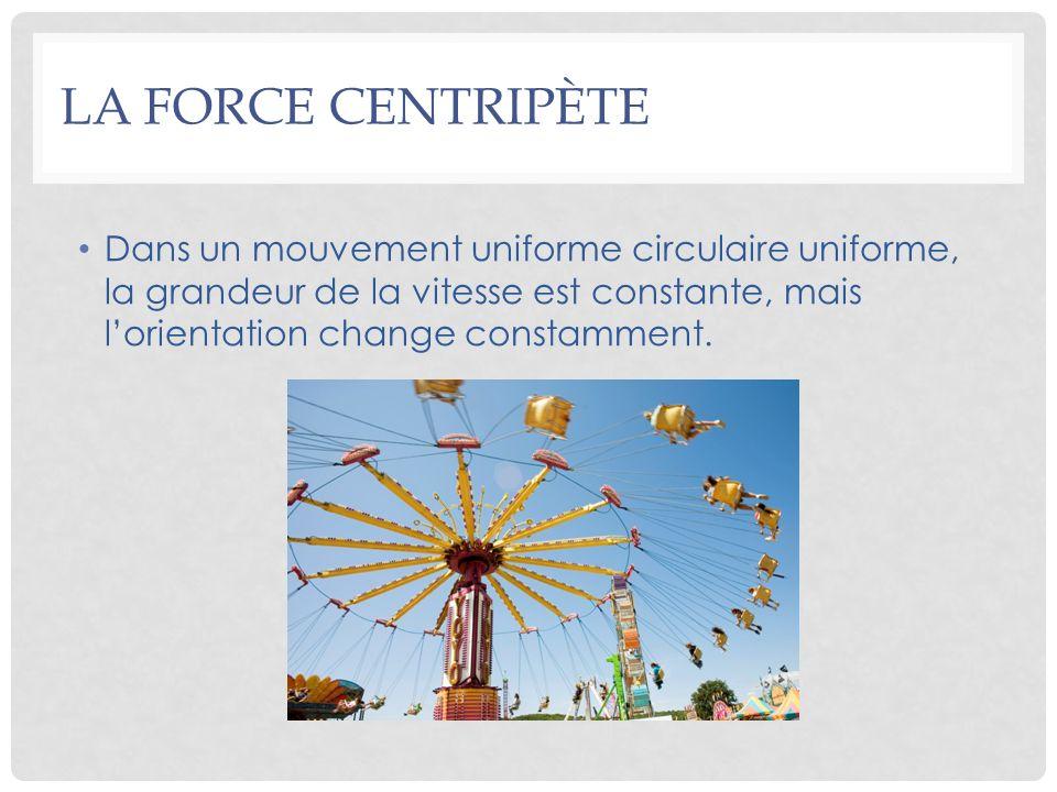 La force centripète Dans un mouvement uniforme circulaire uniforme, la grandeur de la vitesse est constante, mais l'orientation change constamment.