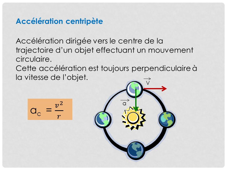 ac = 𝑣 2 𝑟 Accélération centripète
