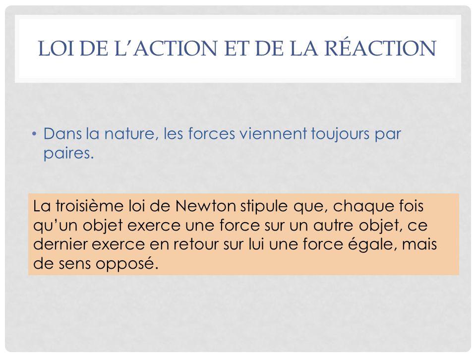 Loi de l'action et de la réaction
