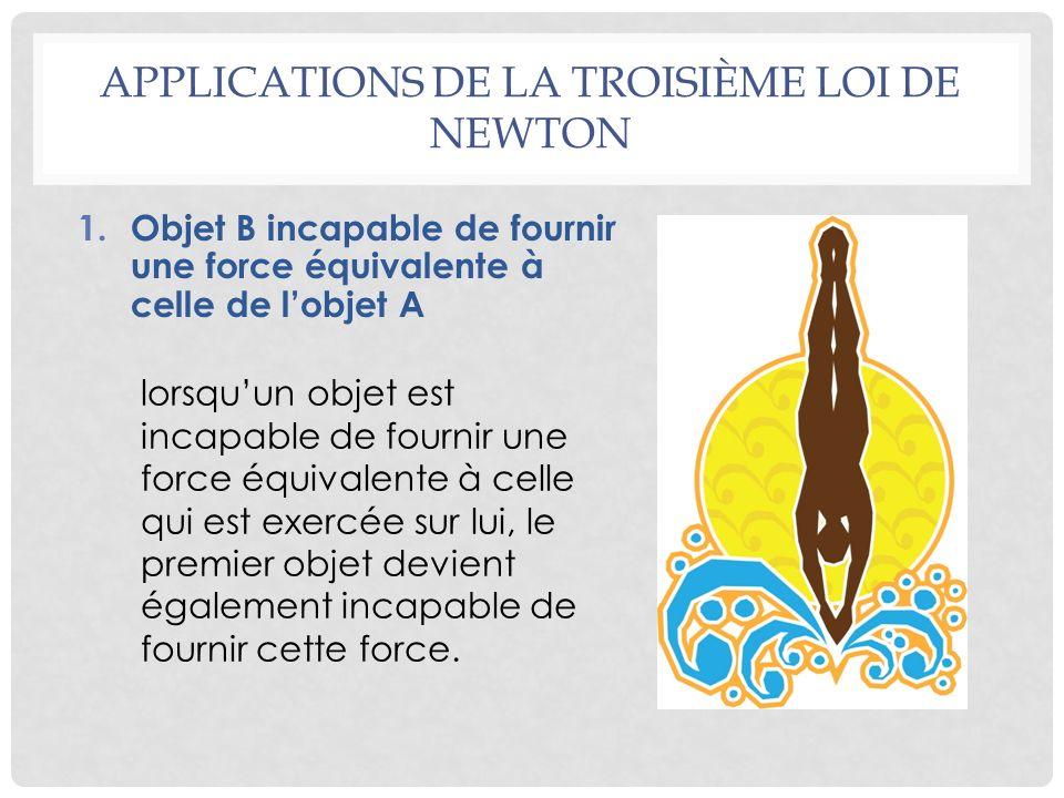 Applications de la troisième loi de Newton