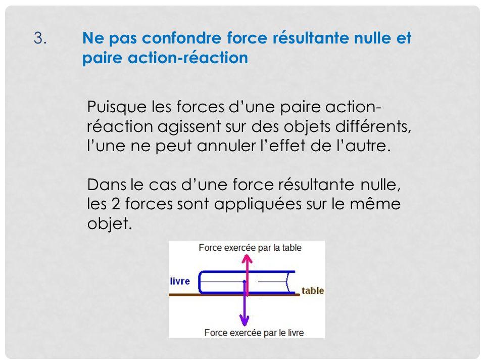 3. Ne pas confondre force résultante nulle et paire action-réaction